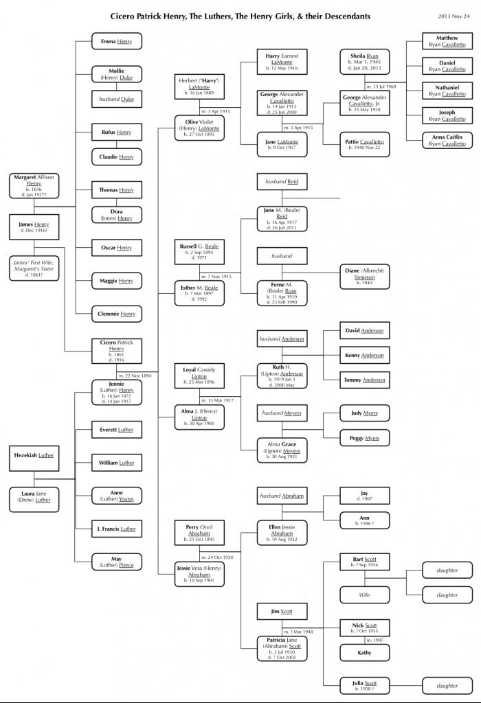 Henry-LaMonte-tree